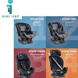 صندلی خودرو کودک چیکو مدل next